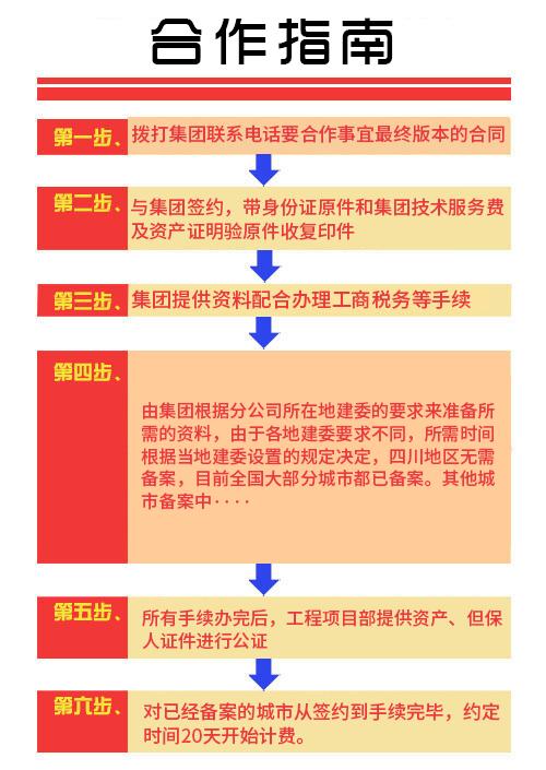 消防公司国安中建项目合作指南
